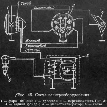 Схема электрооборудования мопедов с двигателями серии Ш, S (с кулачковым зажиганием) img http...